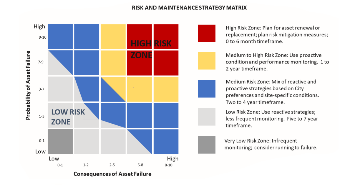 Asset Management Business Risk Exposure Analysis