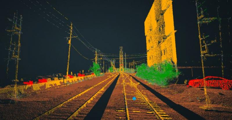 LiDAR rail data for PTC